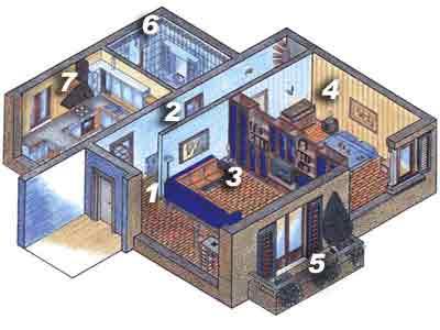 Casa dolce casa materiali didattici di scuola d for Casa moderna pianta
